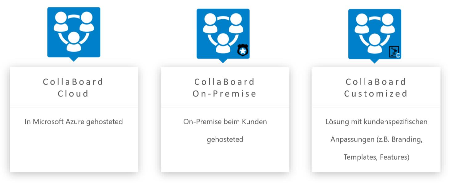 Lizenzmodelle der Kollaborationssoftware und virtueller Arbeitsplatz von SIGNAMEDIA